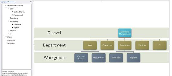 Een organisatie diagram maken in Powerpoint 2013